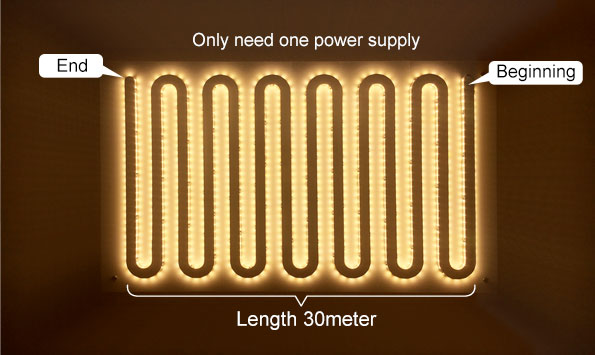 Super Length CC series